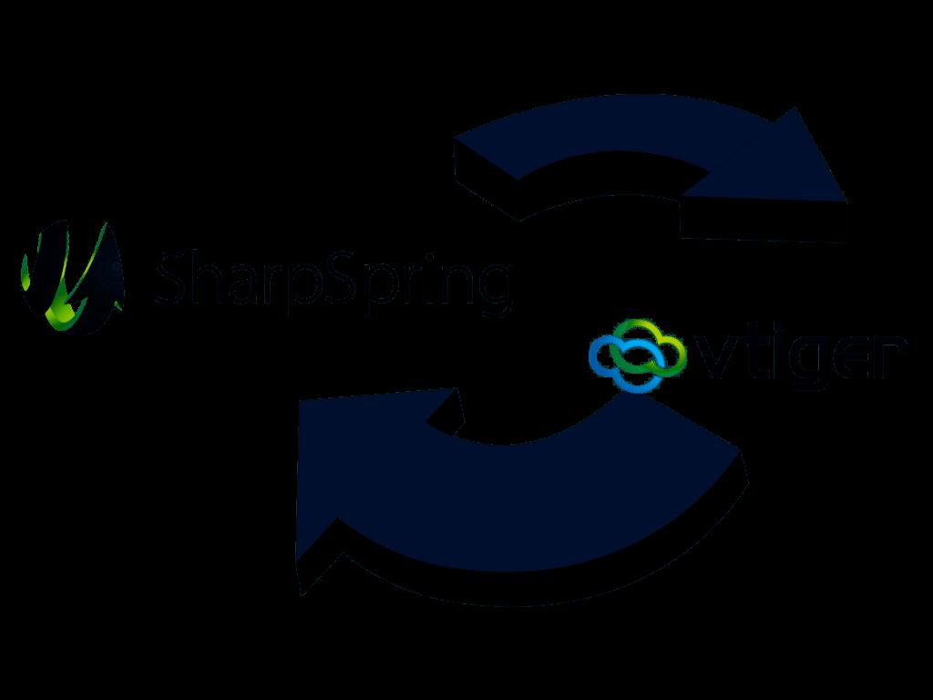 koppeling-sharpspring-vtiger-crm_banner_1900x1425
