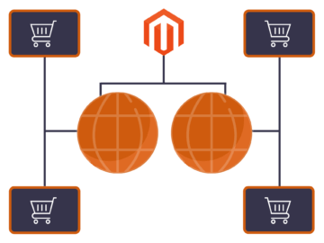 """afbeelding van Mage2King: Koppeling King extra administratie <span class=""""dslc-icon-veb-Left-Right-Arrow""""></span> Magento-Multishop"""